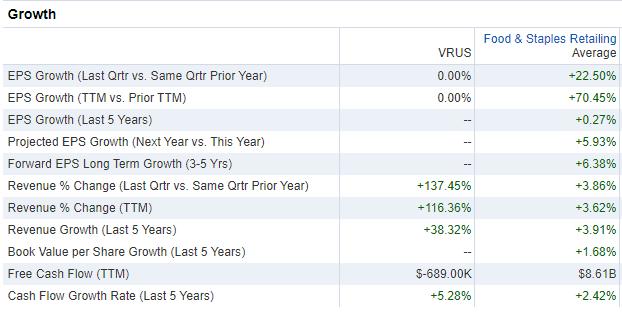 stocks-under-1-dollar-VRUS