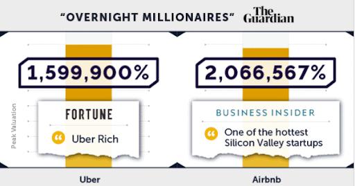 overnight millionaires chart