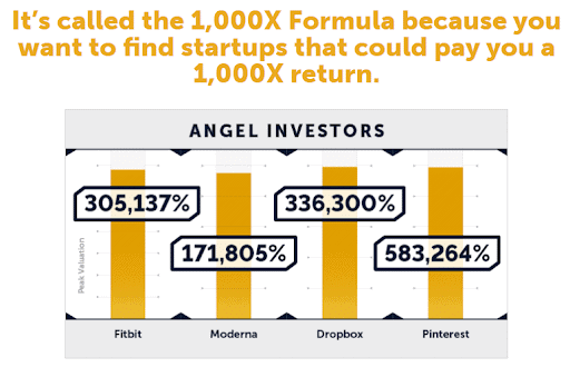 1000x chart