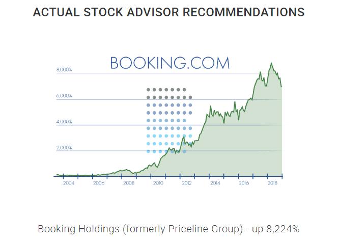 stock advisor reviewed - booking.com