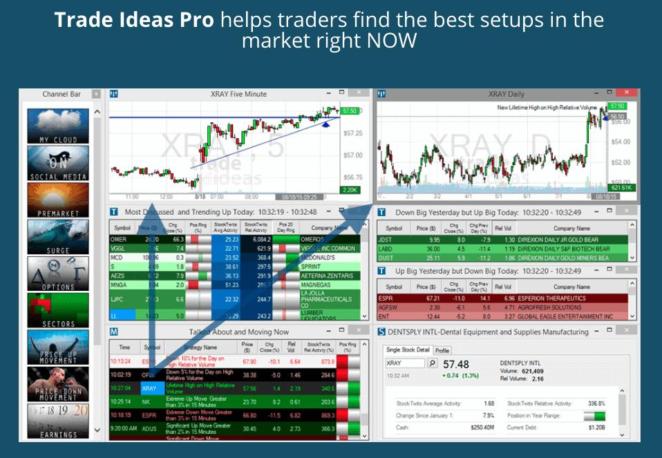 trade ideas pro