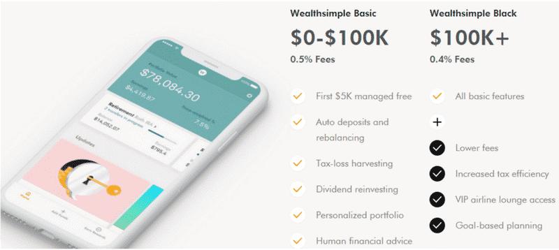wealth simple reviewed