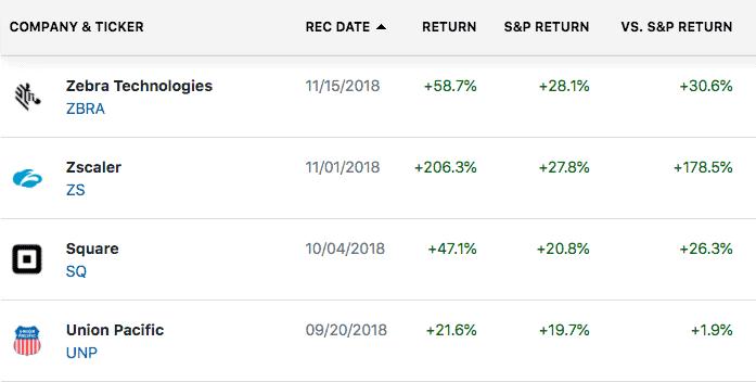 strong buy stocks motley fool