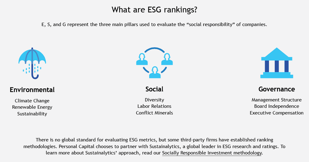 personal capital esg investing review
