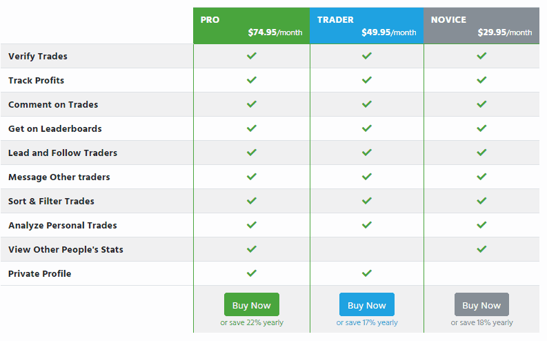 profitly review pricing