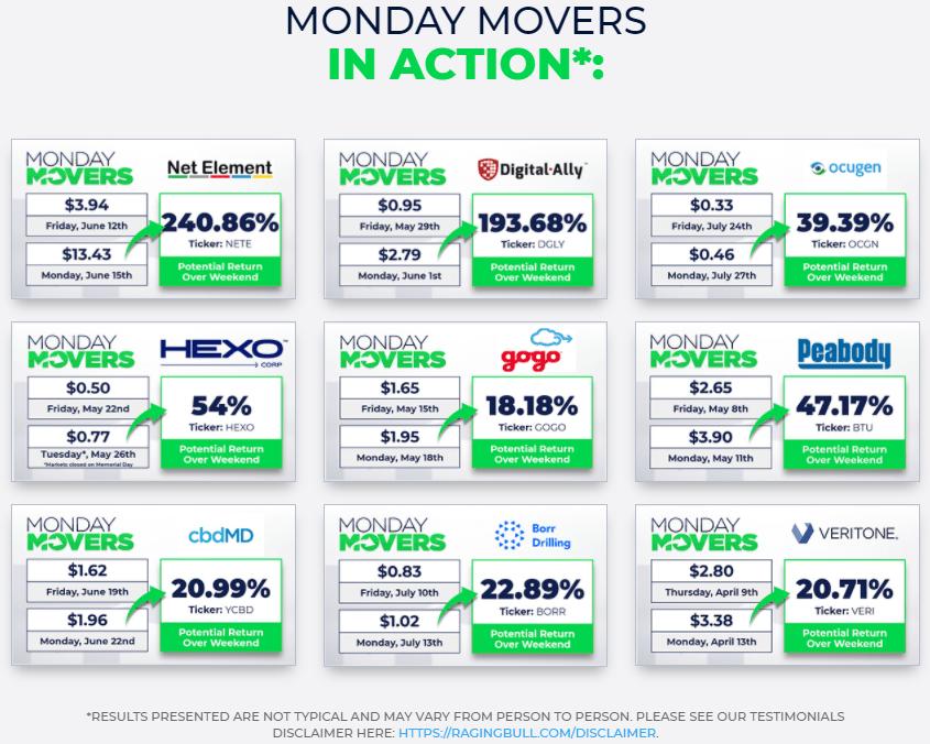 monday movers best stocks