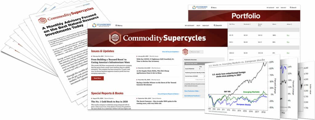 commodity supercycles features