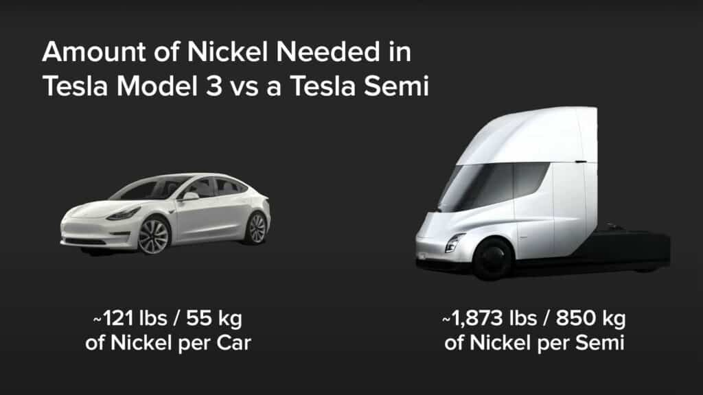 commodity supercycles review tesla nickel