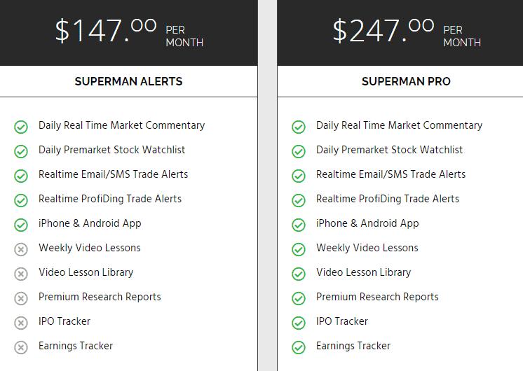 superman alerts pro pricing