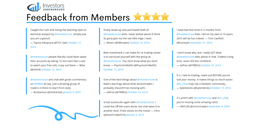 investors underground reviews by members