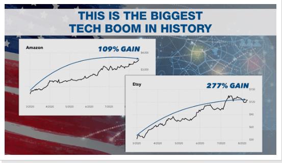 automatic fortunes tech boom
