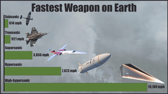 btm weapon chart