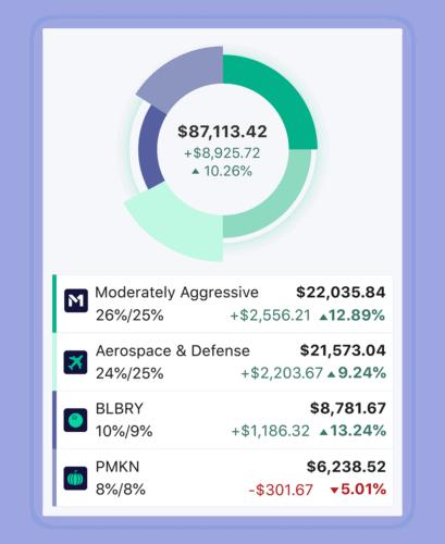 m1 finance balance portfolio