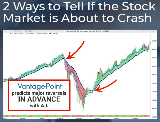 vantagepoint chart