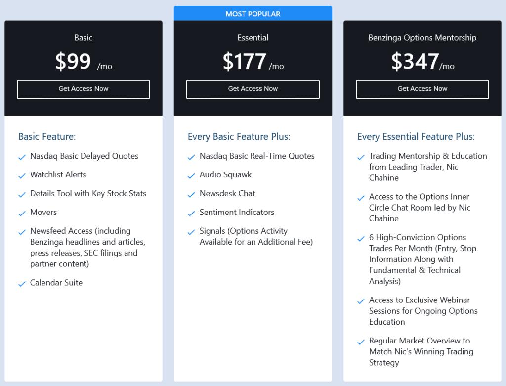 benzinga pro review prices