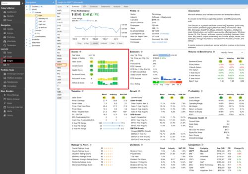 Stock Rover Insight Screener