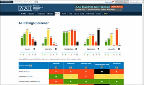 AAII stock screener