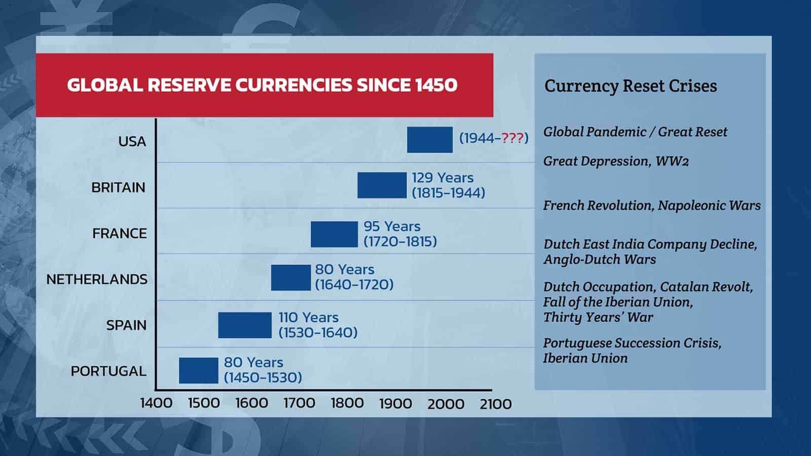 currency devaluation casey report