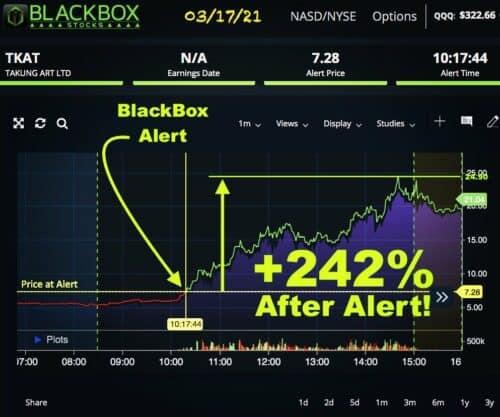 BlackBoxStocks alerts