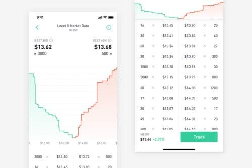 Robinhood market II data