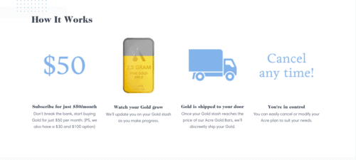 Acre Gold Review: How Acre Gold works