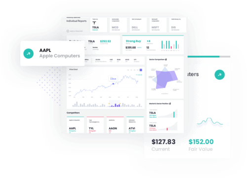 EquitySet Review: Stock Reports