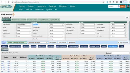 Market Chameleon review: Stock screeners