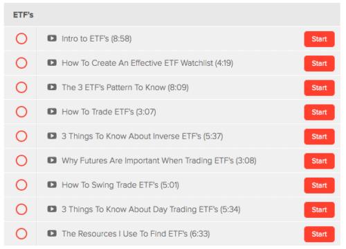 Learn Plan Profit Review: ETFs