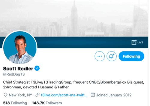Stock Market Twitter accounts