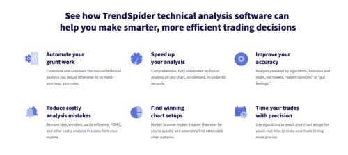 TrendSpider review: overview