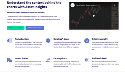 TrendSpider review: asset insights