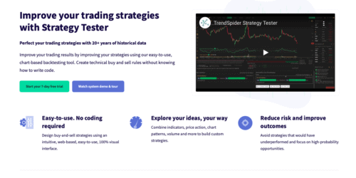 TrendSpider Review: backtesting