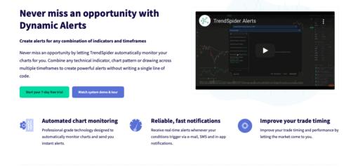 TrendSpider review: alerts