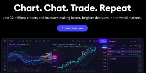 TradingView premium review: overview