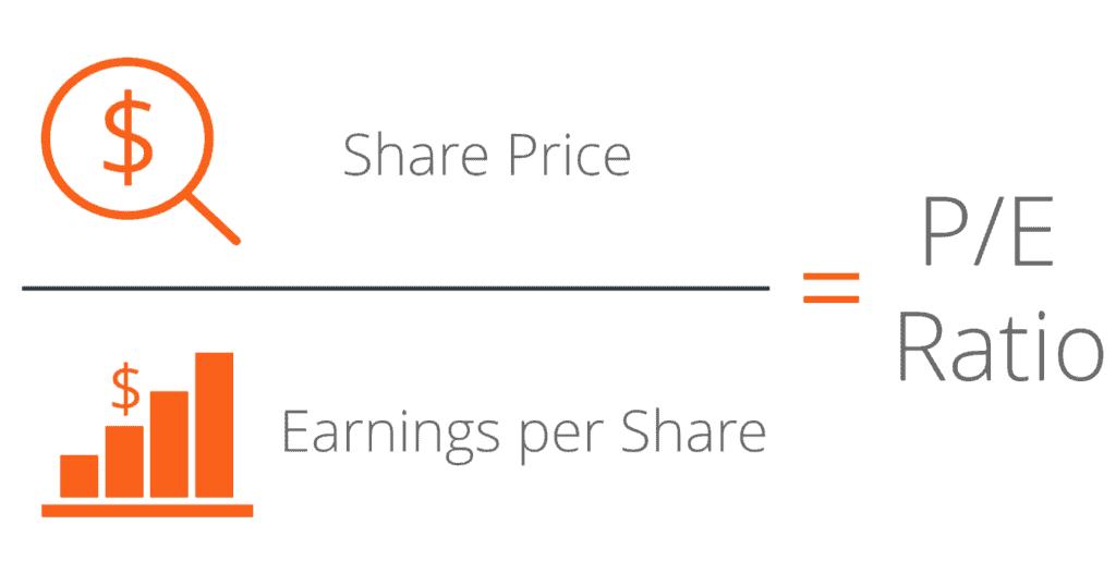 Deep Value Investing
