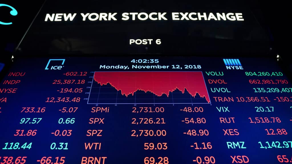 Why is the stock market important?
