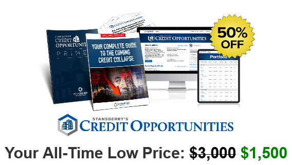 credit opportunities review price