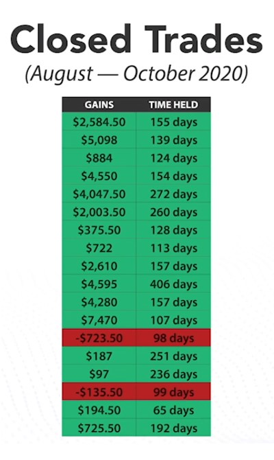 profit switch review closed trades